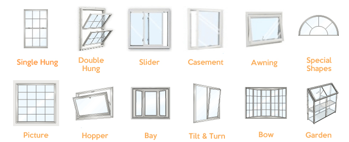 Windows christian siding for Types of window styles